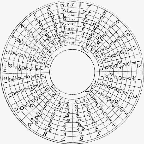 Heures planétaires, 1617, R. Fludd