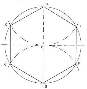 Hexagone régulier inscrit