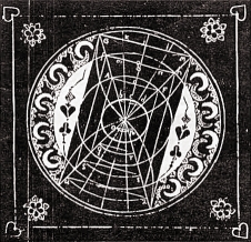 Figure d'après Giordano Bruno, Articuli Adversus mathematicos