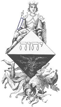 Pantacle de Trithème, reconstitué par Oswald Wirth d'après les indications d'Eliphas Lévi